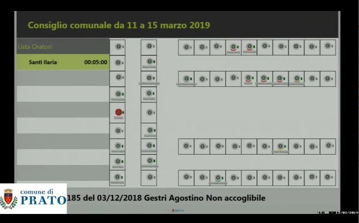 Consiglio Comunale del 13 marzo 2019 ore 15:00